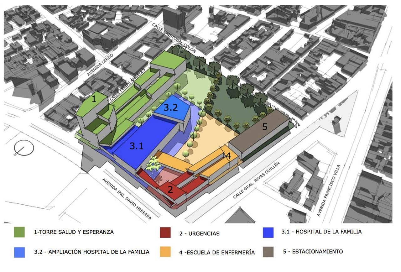FEMAP Ciudad hospitalaria Ciudad de Juárez México esquema 1